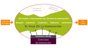 Viaje de Innovación 4