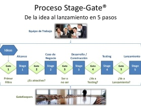 stage-gate-process-resumen-14-638